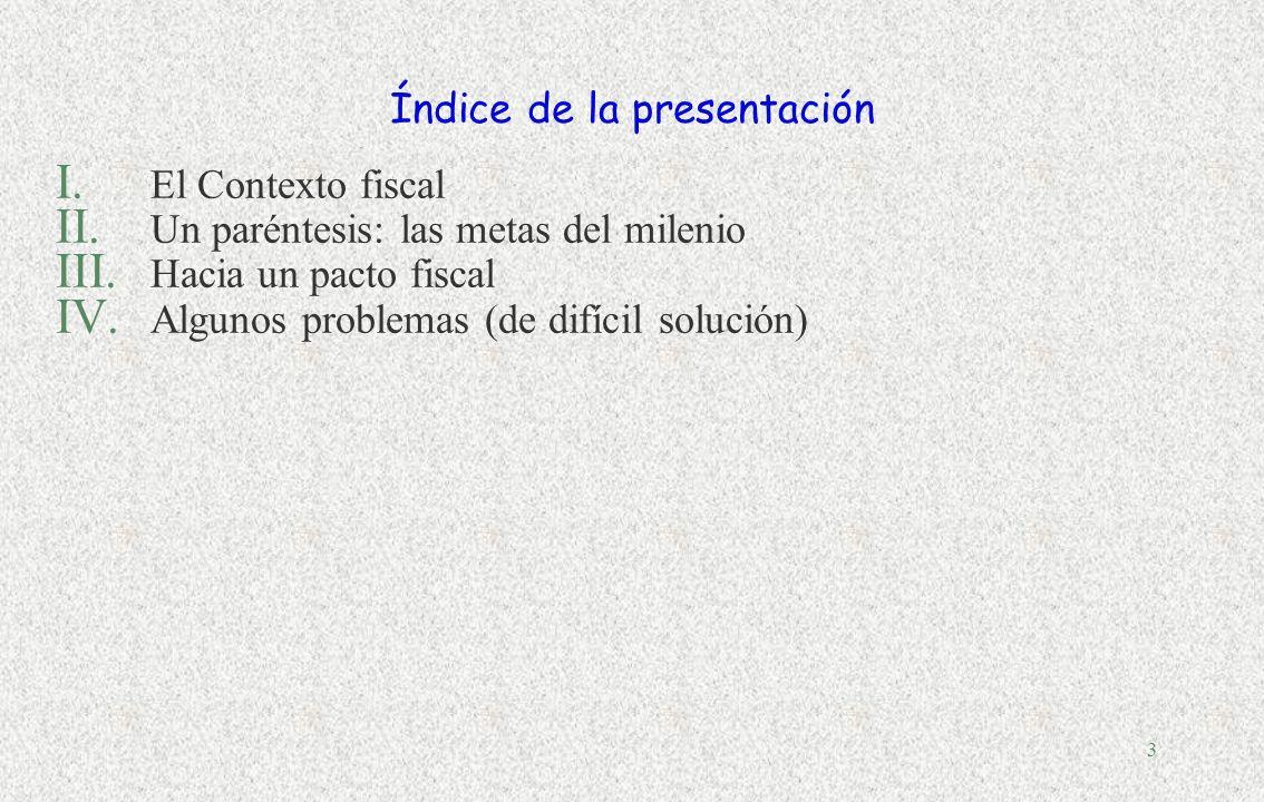 Índice de la presentación