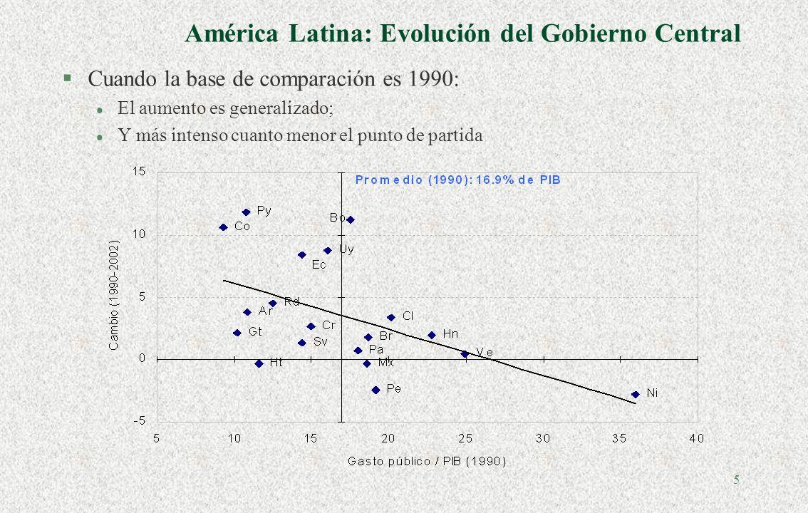 América Latina: Evolución del Gobierno Central