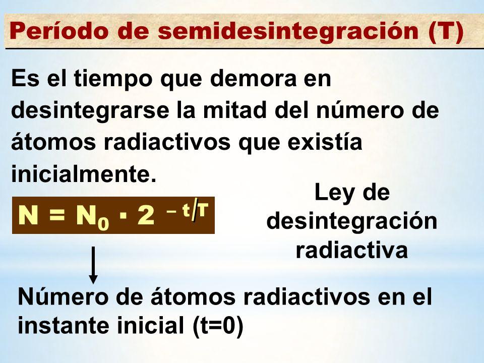 Ley de desintegración radiactiva