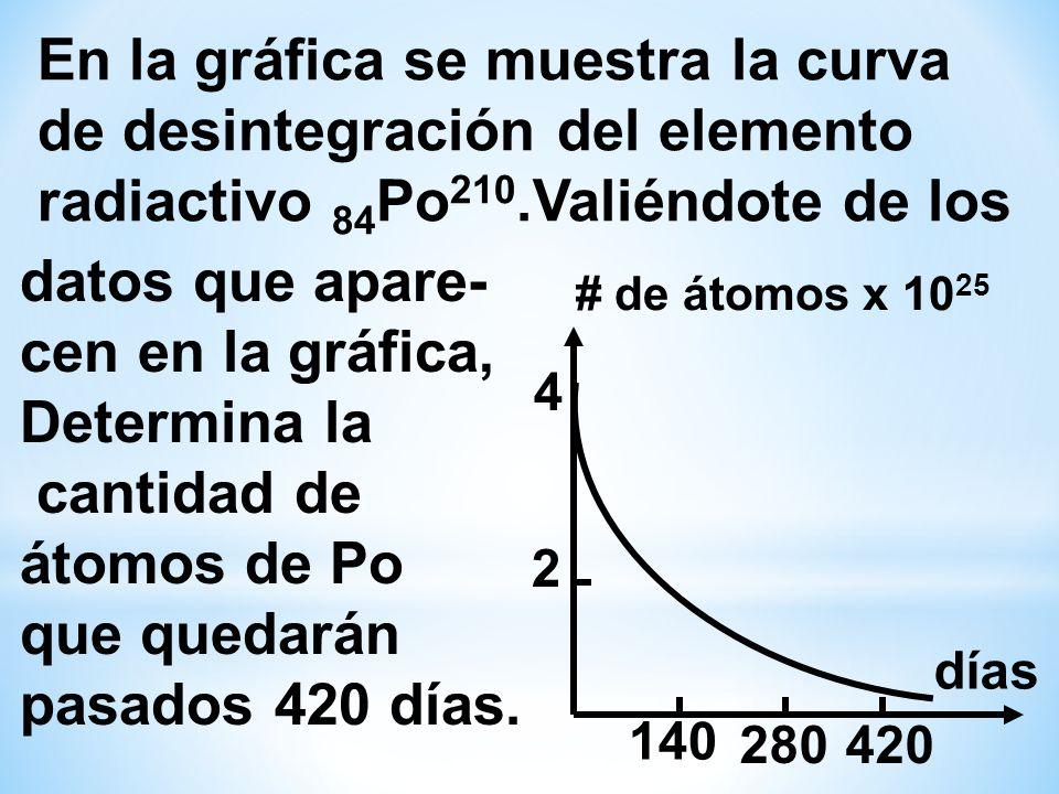 En la gráfica se muestra la curva de desintegración del elemento radiactivo 84Po210.Valiéndote de los
