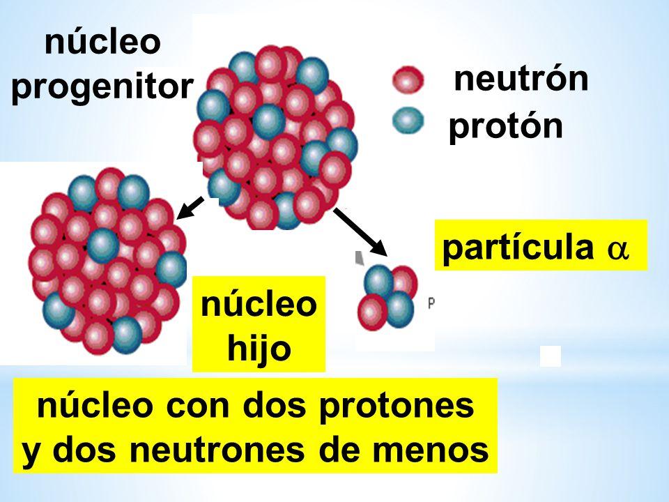 núcleo con dos protones y dos neutrones de menos