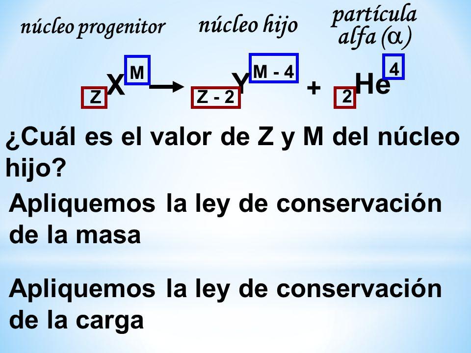 X He Y partícula alfa () núcleo hijo +