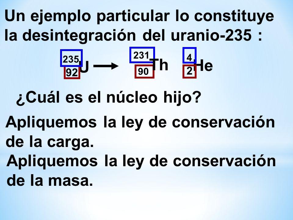Un ejemplo particular lo constituye la desintegración del uranio-235 :
