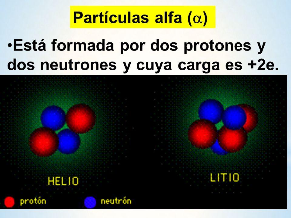 Partículas alfa () Está formada por dos protones y dos neutrones y cuya carga es +2e. Son núcleos de átomos de.