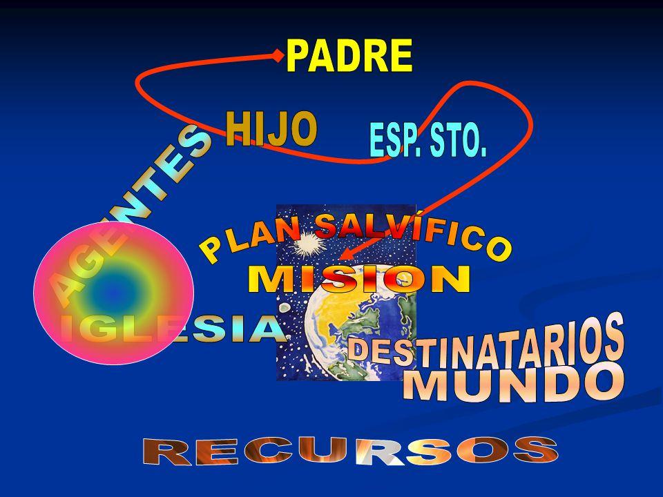PADRE HIJO ESP. STO. AGENTES PLAN SALVÍFICO MISION DESTINATARIOS IGLESIA MUNDO RECURSOS