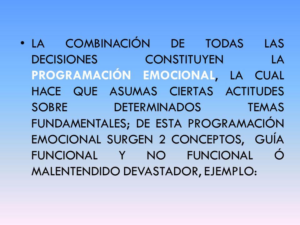 LA COMBINACIÓN DE TODAS LAS DECISIONES CONSTITUYEN LA PROGRAMACIÓN EMOCIONAL, LA CUAL HACE QUE ASUMAS CIERTAS ACTITUDES SOBRE DETERMINADOS TEMAS FUNDAMENTALES; DE ESTA PROGRAMACIÓN EMOCIONAL SURGEN 2 CONCEPTOS, GUÍA FUNCIONAL Y NO FUNCIONAL Ó MALENTENDIDO DEVASTADOR, EJEMPLO: