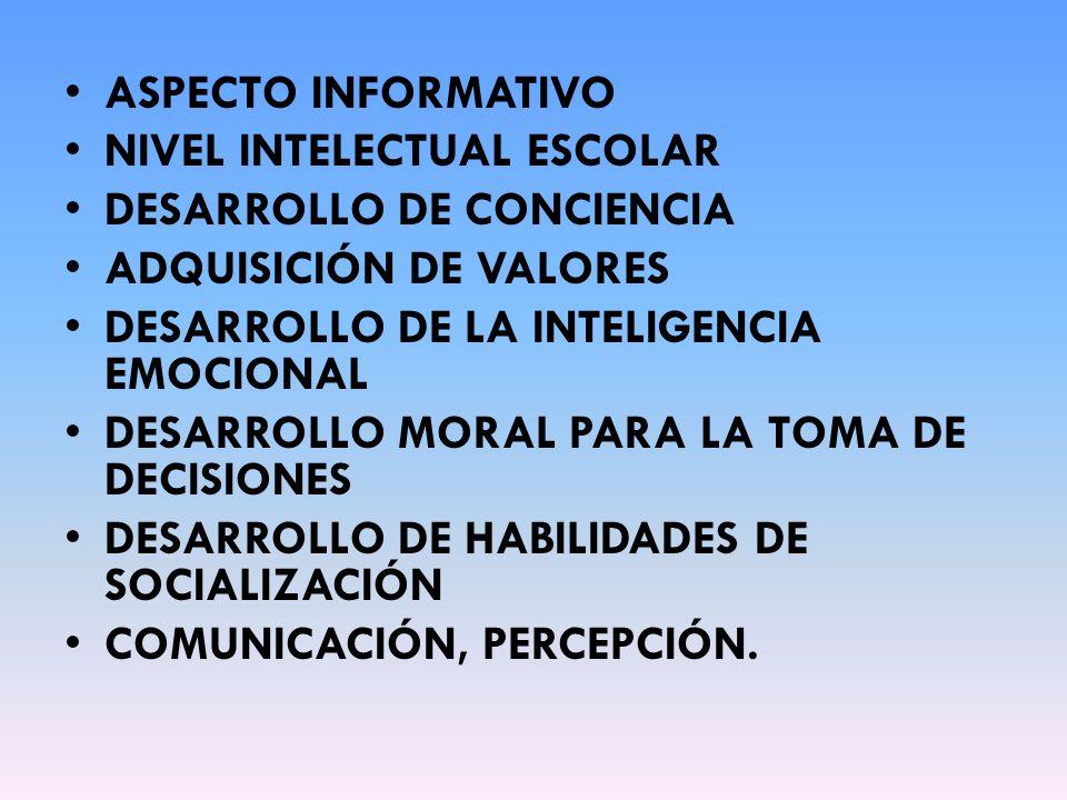 ASPECTO INFORMATIVO NIVEL INTELECTUAL ESCOLAR. DESARROLLO DE CONCIENCIA. ADQUISICIÓN DE VALORES. DESARROLLO DE LA INTELIGENCIA EMOCIONAL.