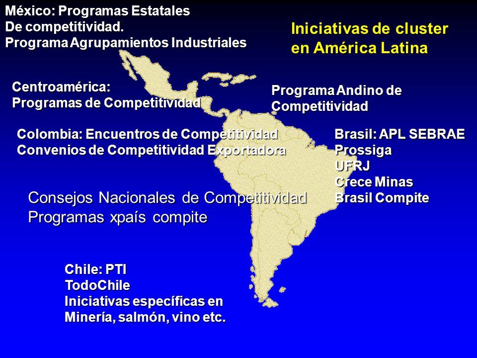 Iniciativas de cluster en América Latina
