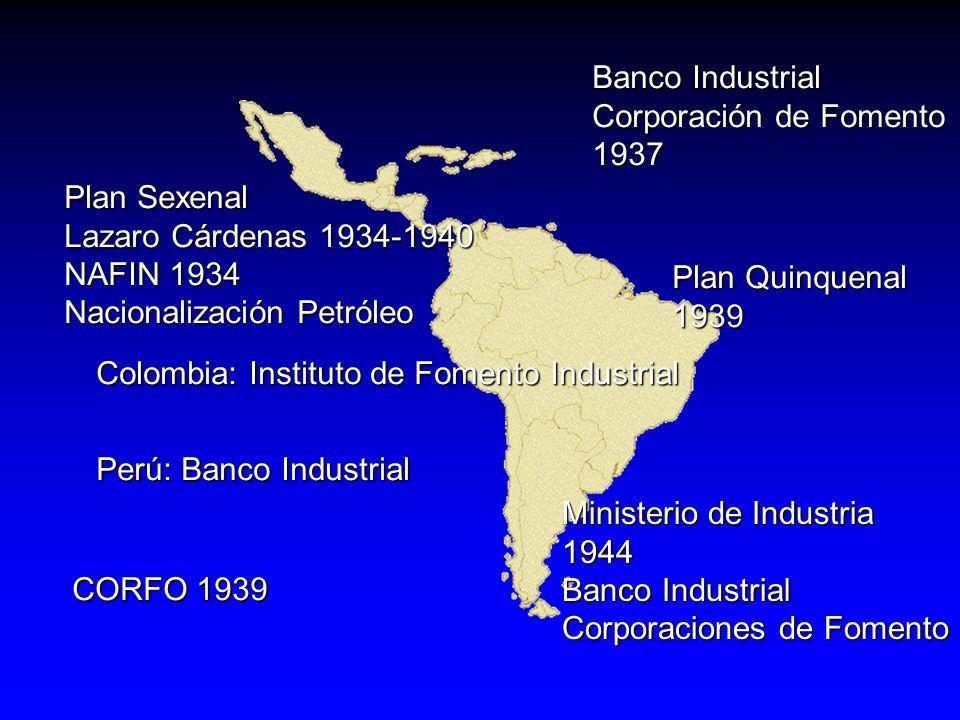 Banco IndustrialCorporación de Fomento. 1937. Plan Sexenal. Lazaro Cárdenas 1934-1940. NAFIN 1934. Nacionalización Petróleo.