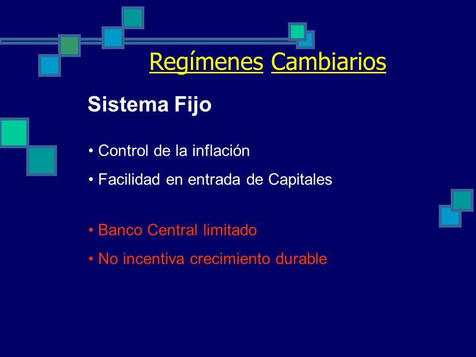 Regímenes Cambiarios Sistema Fijo Control de la inflación