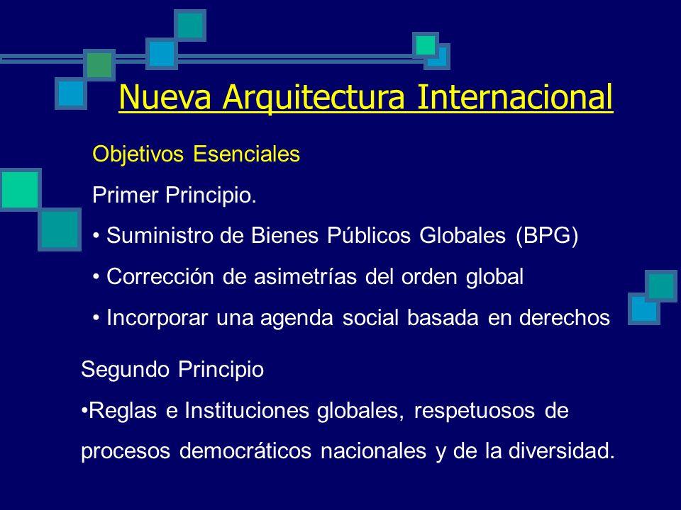 Nueva Arquitectura Internacional