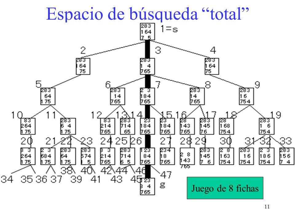 Espacio de búsqueda total (BPA con supresor de repetidos)