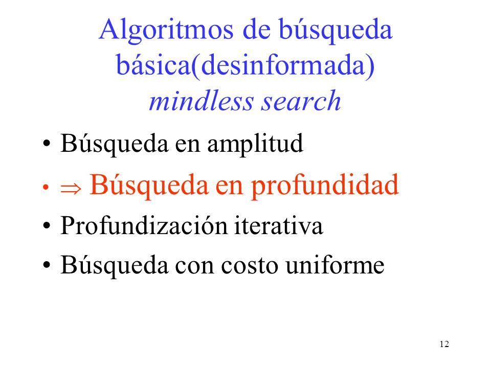 Algoritmos de búsqueda básica(desinformada) mindless search