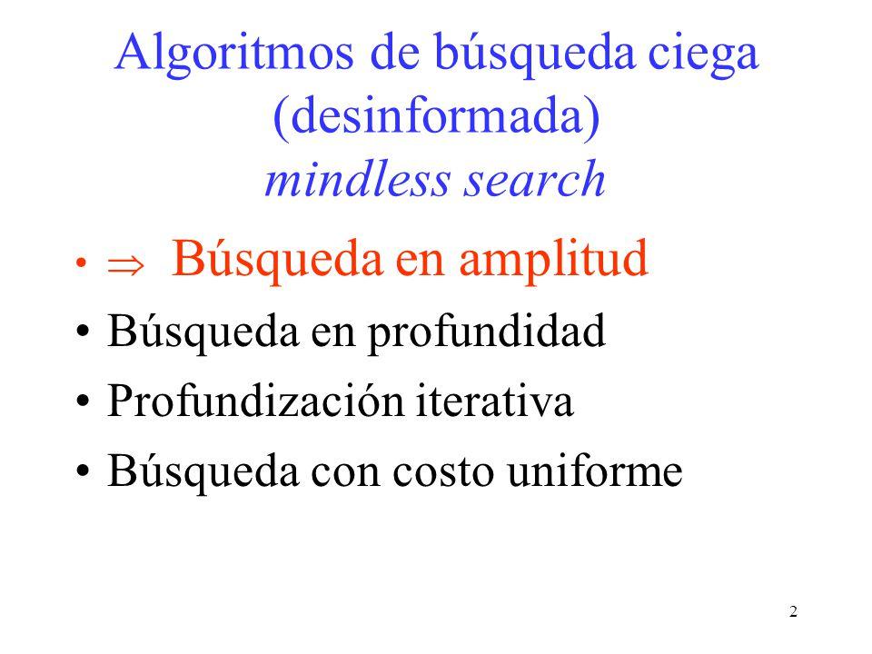 Algoritmos de búsqueda ciega (desinformada) mindless search