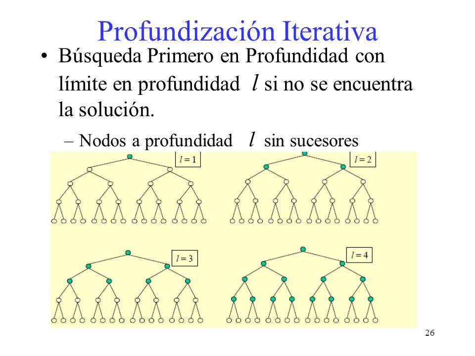 Profundización Iterativa