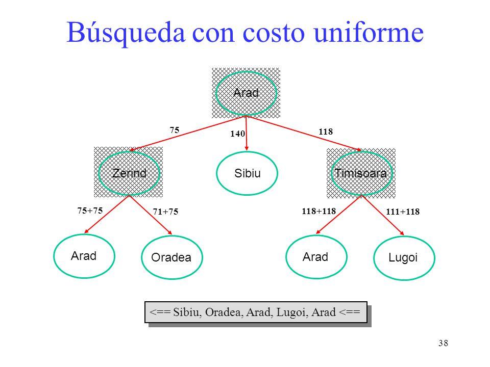 Búsqueda con costo uniforme