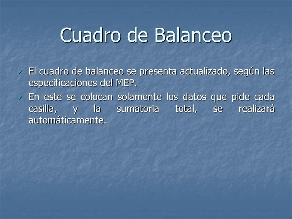 Cuadro de Balanceo El cuadro de balanceo se presenta actualizado, según las especificaciones del MEP.
