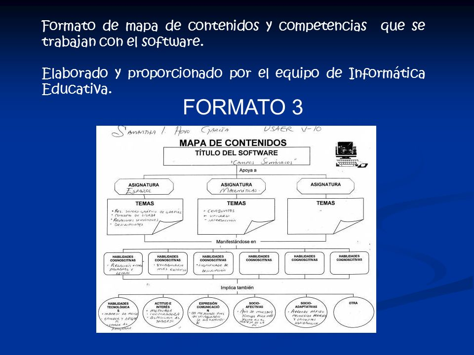 Formato de mapa de contenidos y competencias que se trabajan con el software.