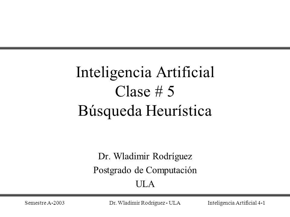 Inteligencia Artificial Clase # 5 Búsqueda Heurística