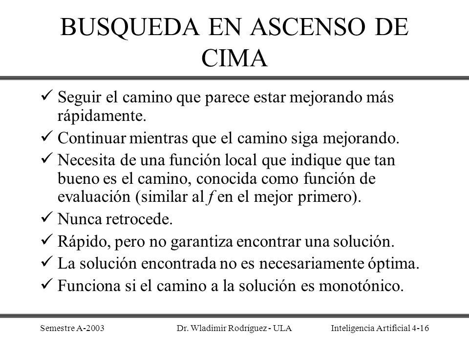 BUSQUEDA EN ASCENSO DE CIMA