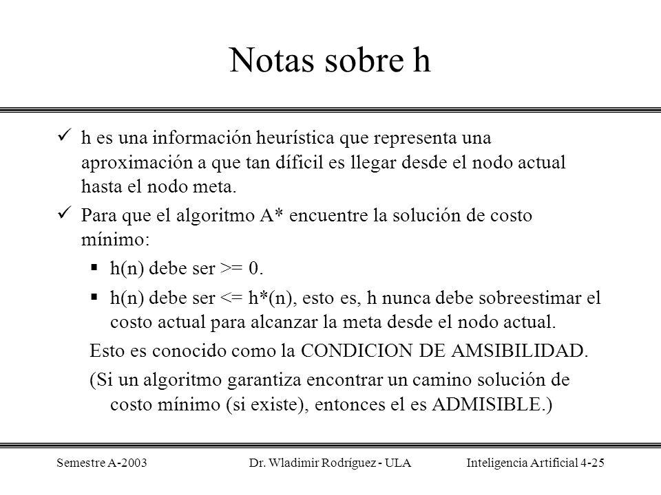 Dr. Wladimir Rodríguez - ULA