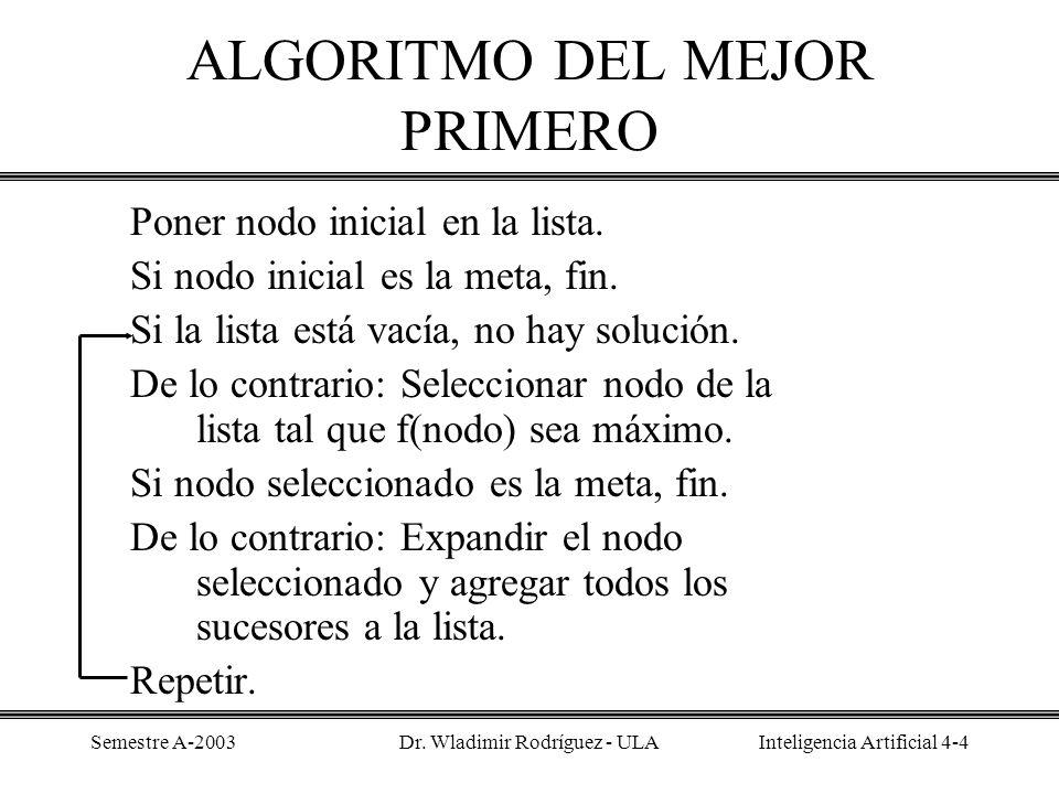 ALGORITMO DEL MEJOR PRIMERO