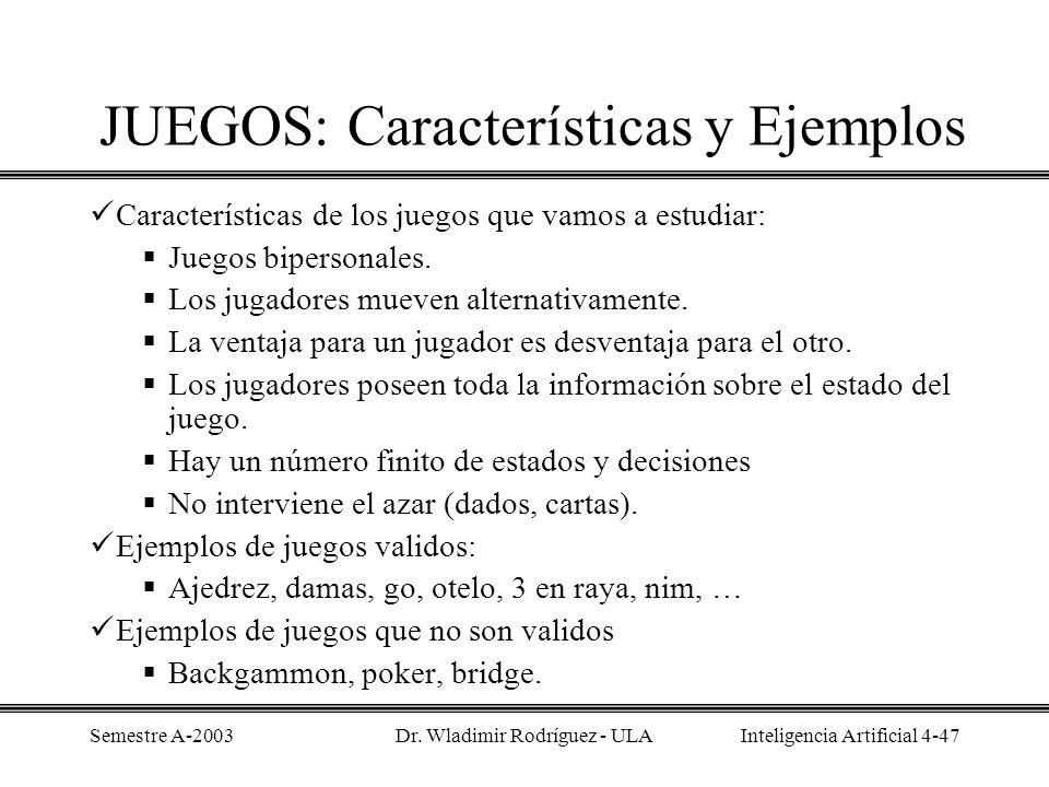 JUEGOS: Características y Ejemplos