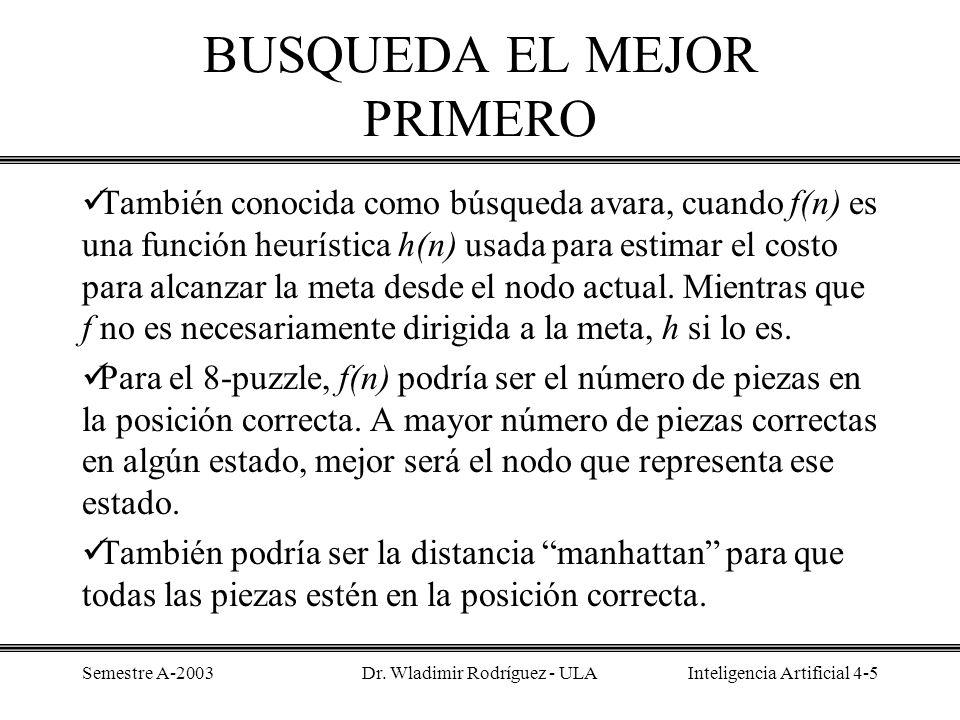 BUSQUEDA EL MEJOR PRIMERO