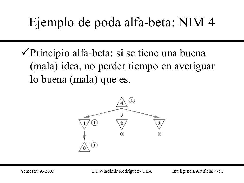 Ejemplo de poda alfa-beta: NIM 4