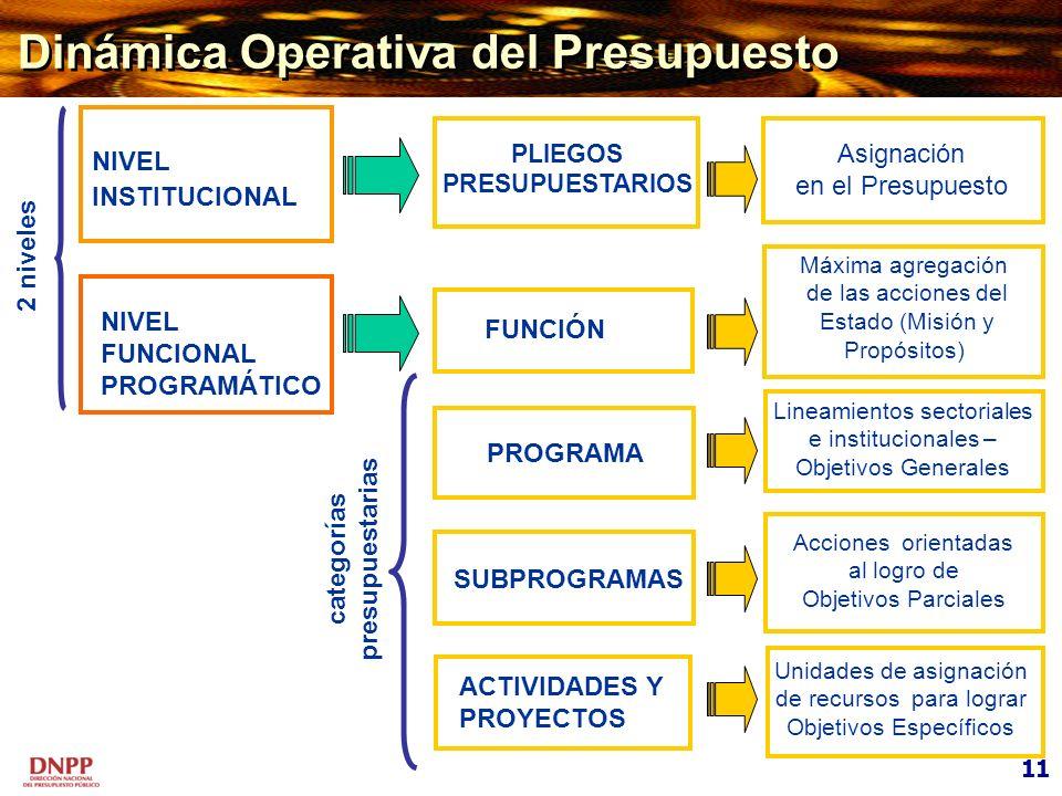PLIEGOS PRESUPUESTARIOS categorías presupuestarias