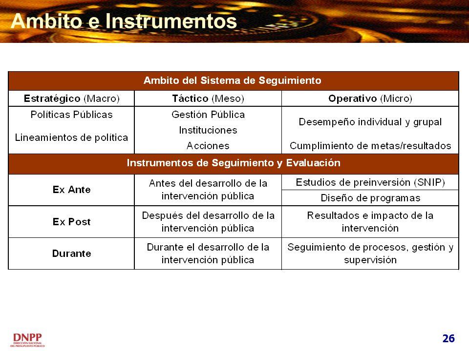 Ambito e Instrumentos 26