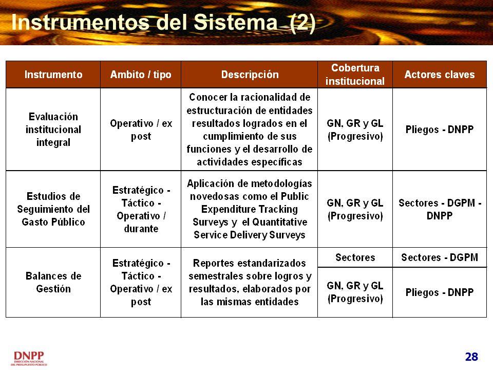 Instrumentos del Sistema (2)