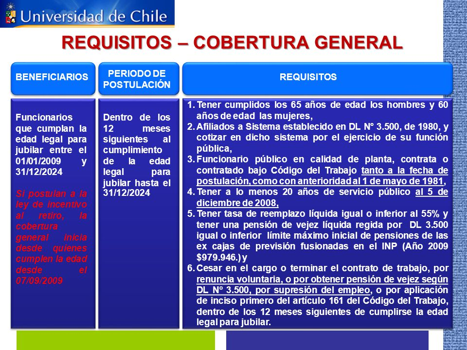 REQUISITOS – COBERTURA GENERAL