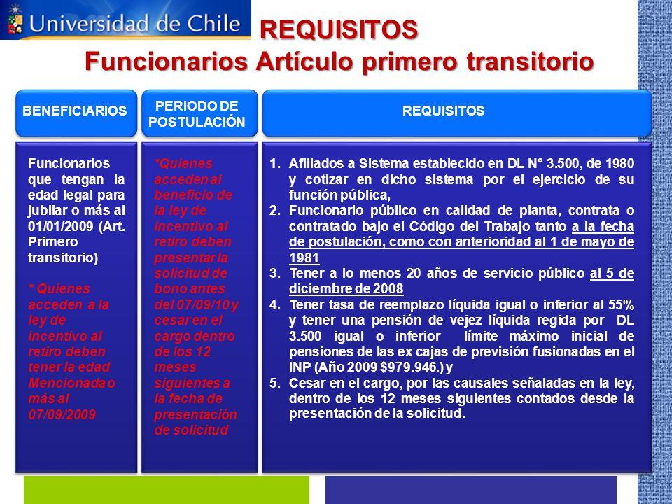 REQUISITOS Funcionarios Artículo primero transitorio