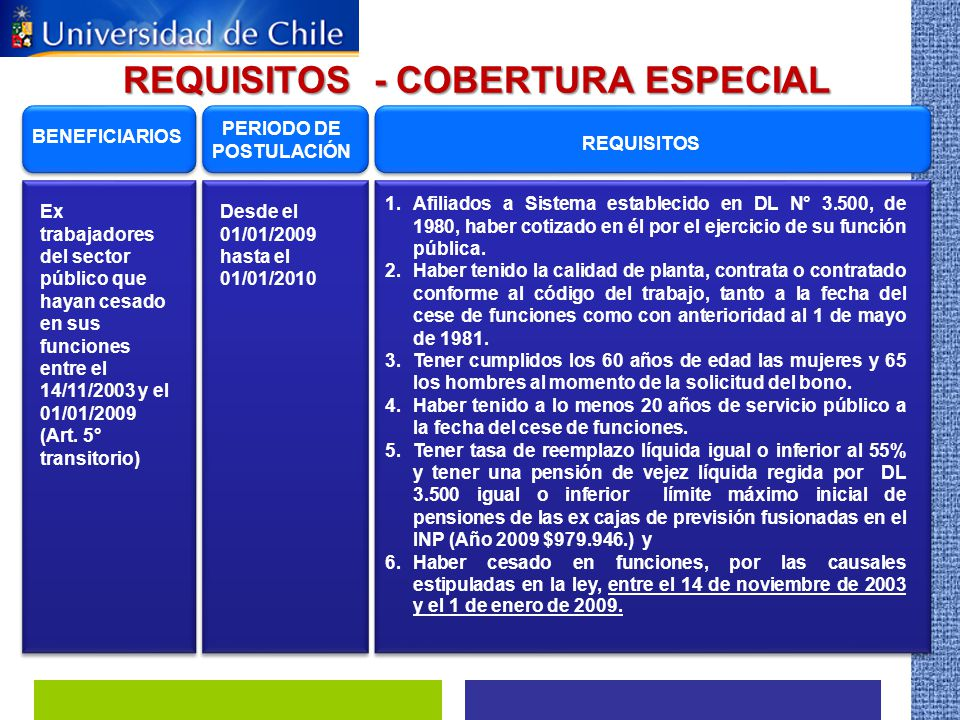 REQUISITOS - COBERTURA ESPECIAL