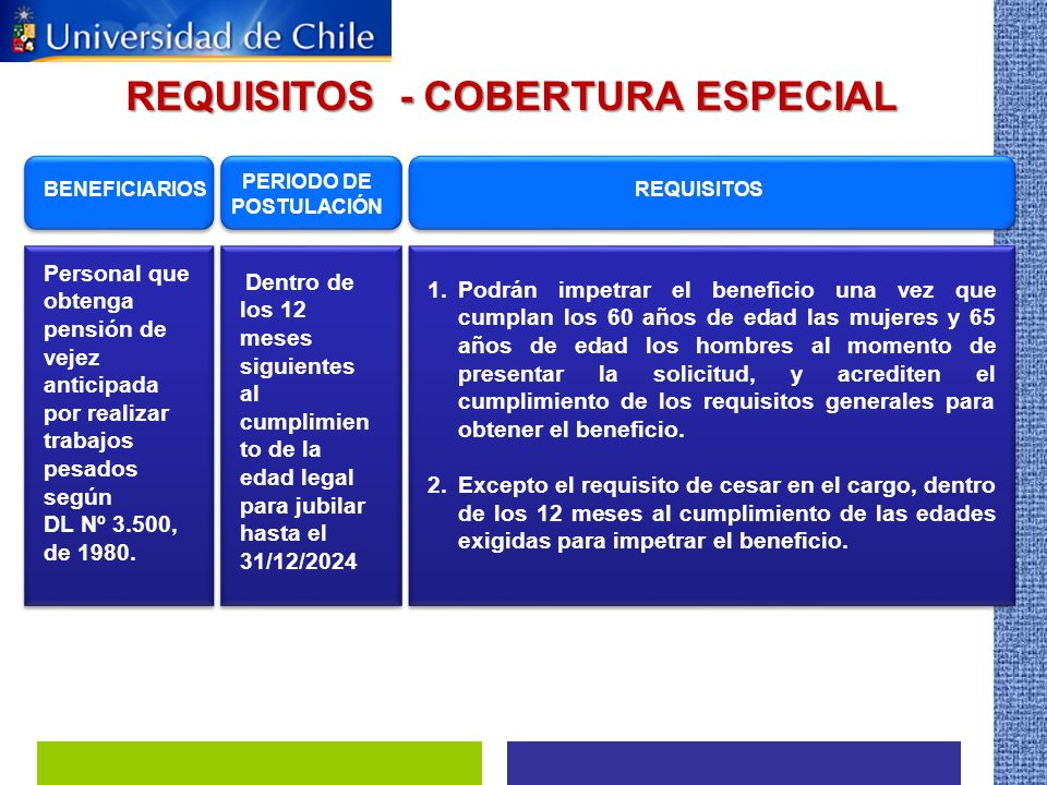 REQUISITOS - COBERTURA ESPECIAL PERIODO DE POSTULACIÓN
