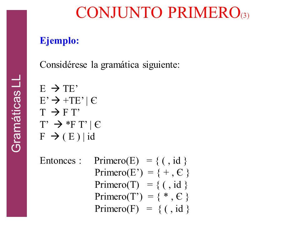 CONJUNTO PRIMERO(3) Gramáticas LL Ejemplo: