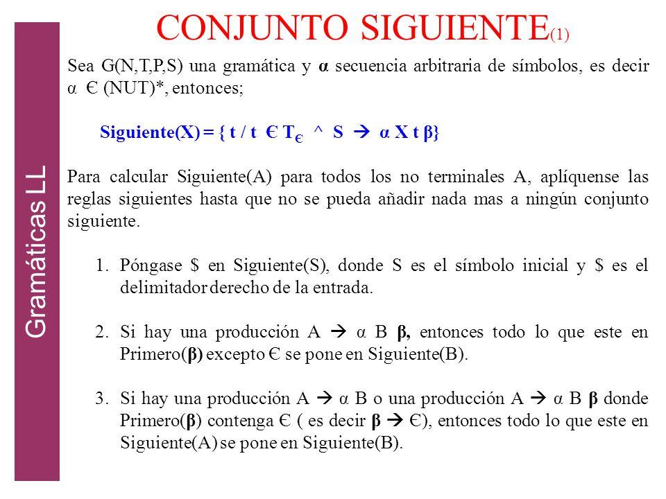 CONJUNTO SIGUIENTE(1) Gramáticas LL