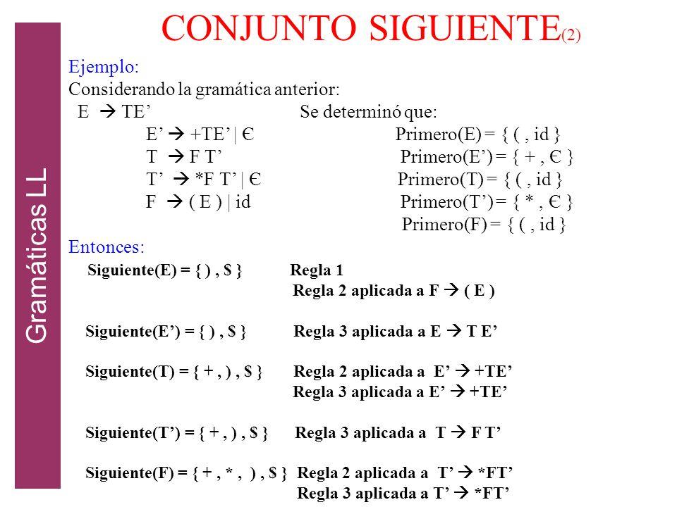 CONJUNTO SIGUIENTE(2) Gramáticas LL Ejemplo: