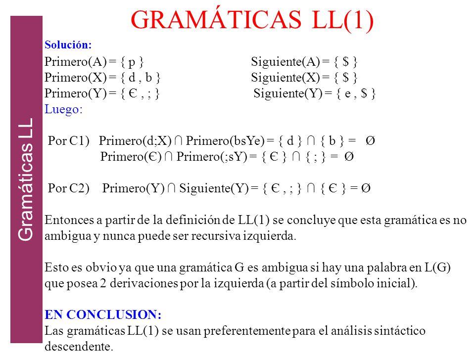 GRAMÁTICAS LL(1) Gramáticas LL Primero(A) = { p } Siguiente(A) = { $ }