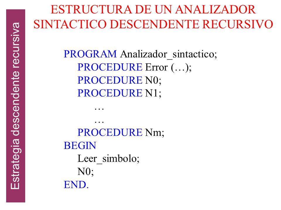 ESTRUCTURA DE UN ANALIZADOR SINTACTICO DESCENDENTE RECURSIVO