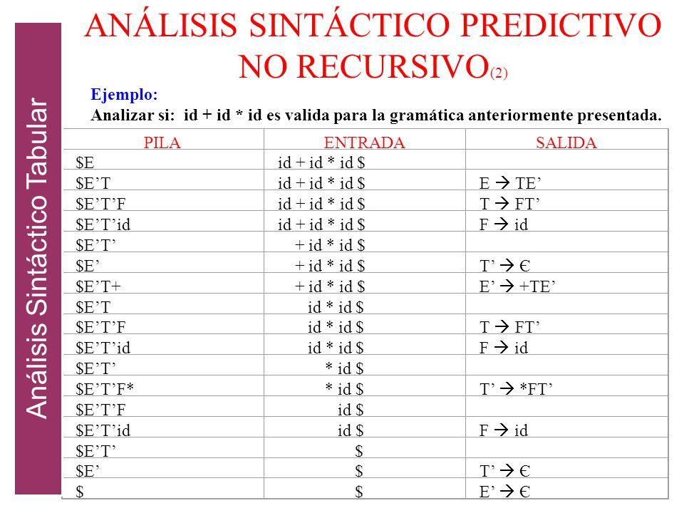 ANÁLISIS SINTÁCTICO PREDICTIVO NO RECURSIVO(2)