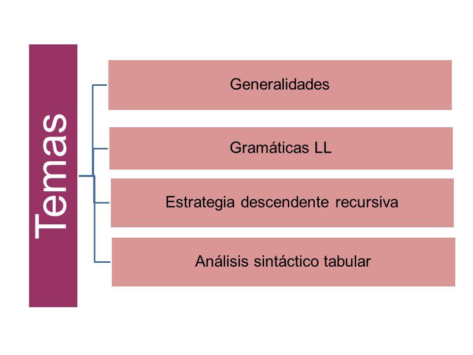 Temas Generalidades Gramáticas LL Estrategia descendente recursiva