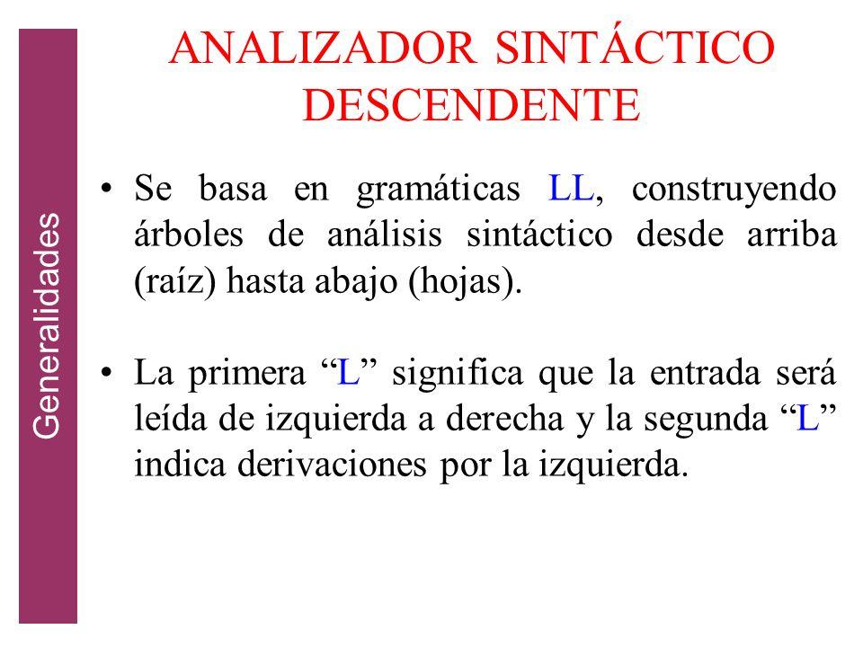 ANALIZADOR SINTÁCTICO DESCENDENTE