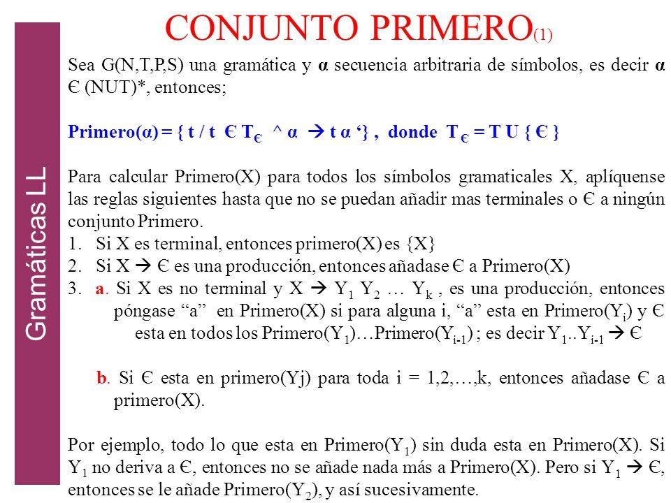 CONJUNTO PRIMERO(1) Gramáticas LL