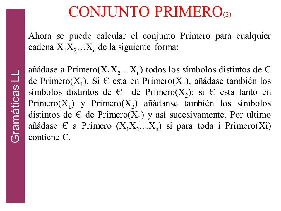 CONJUNTO PRIMERO(2) Gramáticas LL
