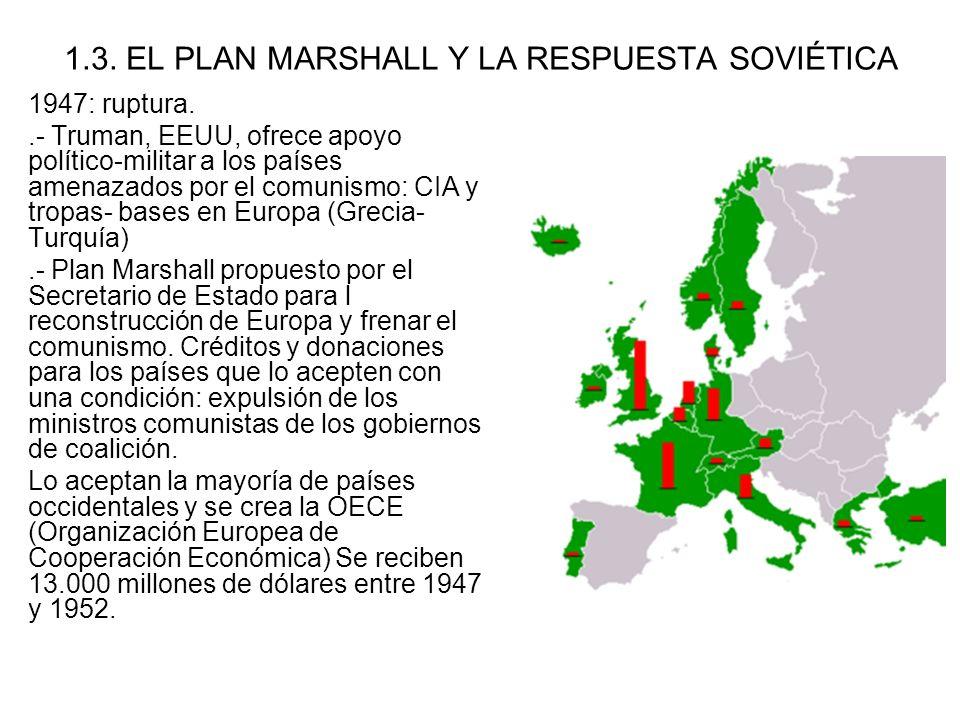 1.3. EL PLAN MARSHALL Y LA RESPUESTA SOVIÉTICA