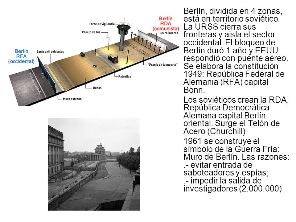 Berlín, dividida en 4 zonas, está en territorio soviético
