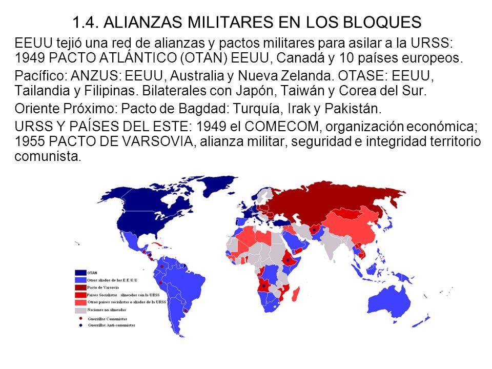 1.4. ALIANZAS MILITARES EN LOS BLOQUES