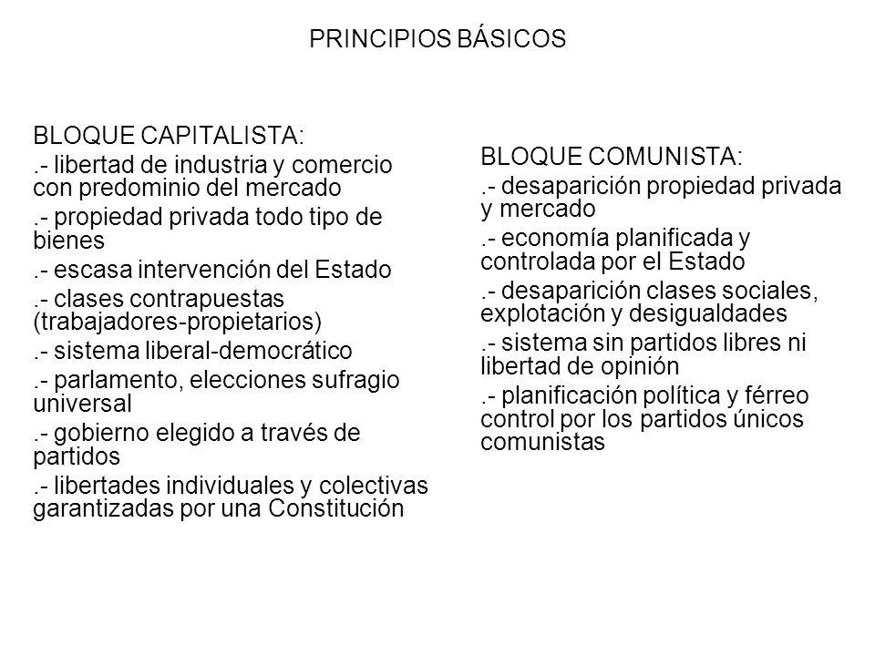 PRINCIPIOS BÁSICOS BLOQUE CAPITALISTA: .- libertad de industria y comercio con predominio del mercado.